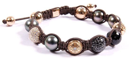Популярность и тайный смысл браслетов шамбала