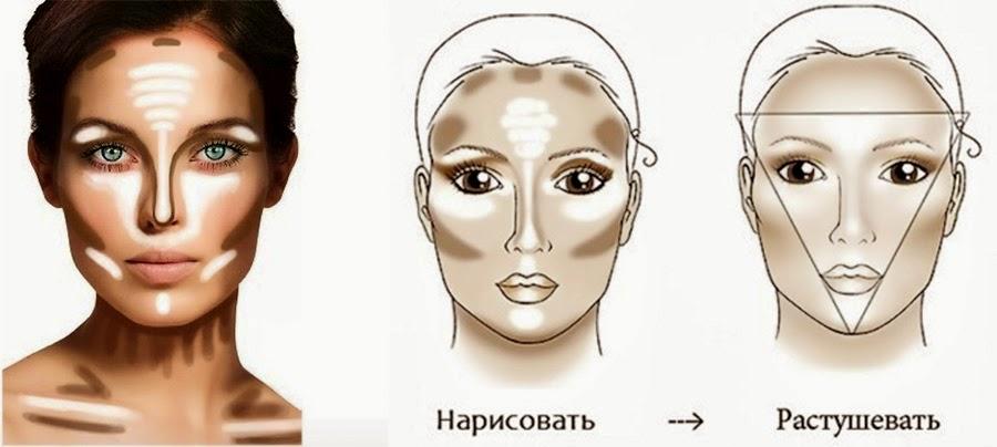 Как нанести макияж на лицо пошагово