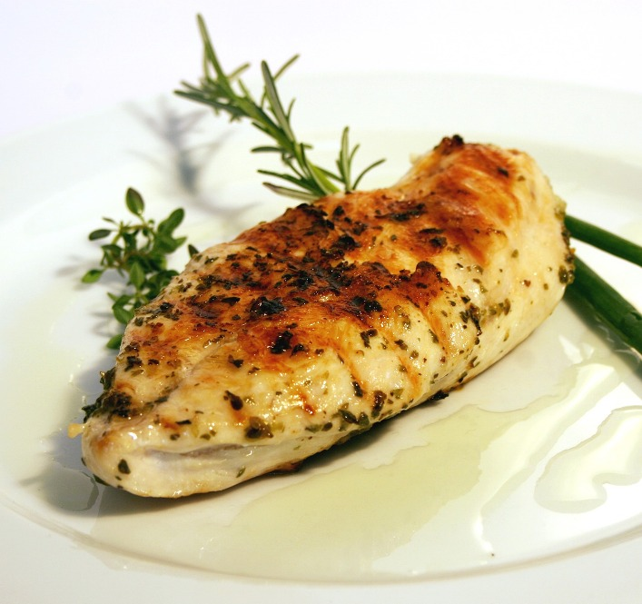 тушить курицу на сковороде